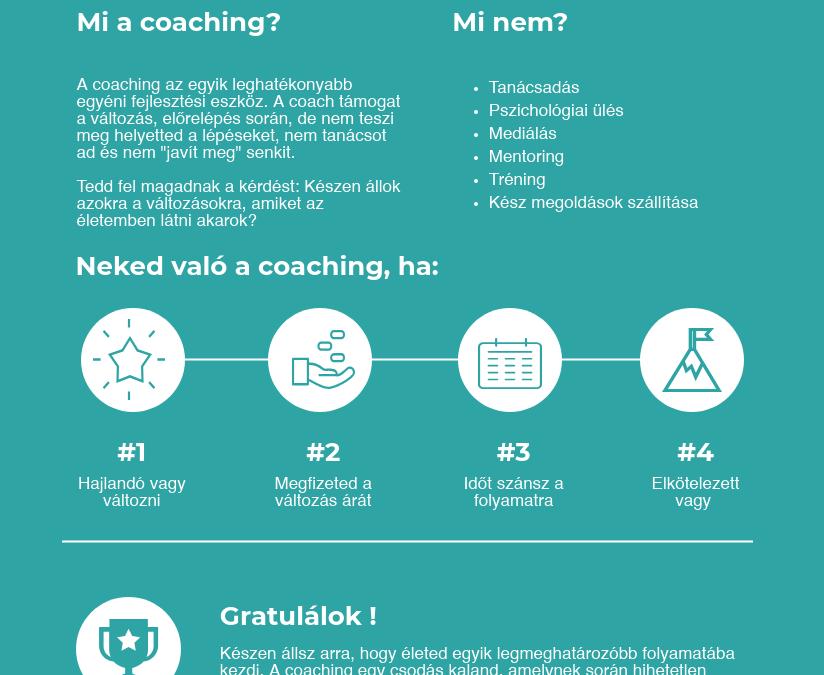 Coaching és felelősségvállalás